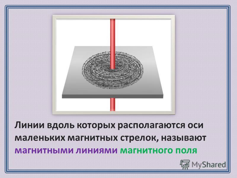 Линии вдоль которых располагаются оси маленьких магнитных стрелок, называют магнитными линиями магнитного поля