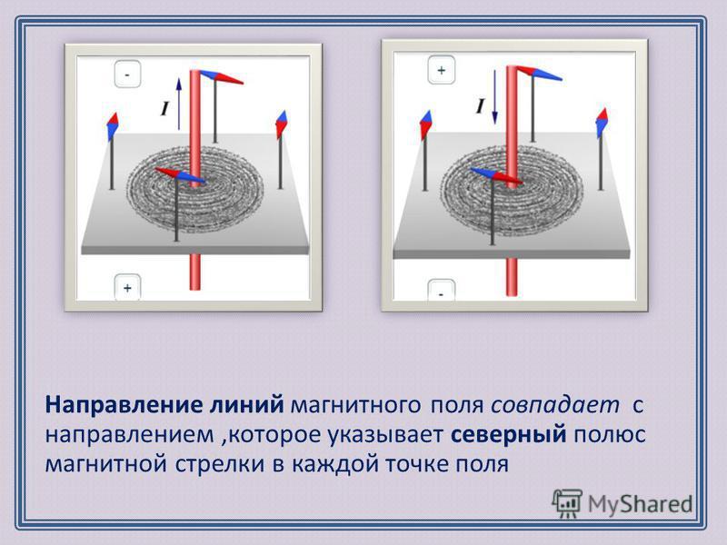 Направление линий магнитного поля совпадает с направлением,которое указывает северный полюс магнитной стрелки в каждой точке поля