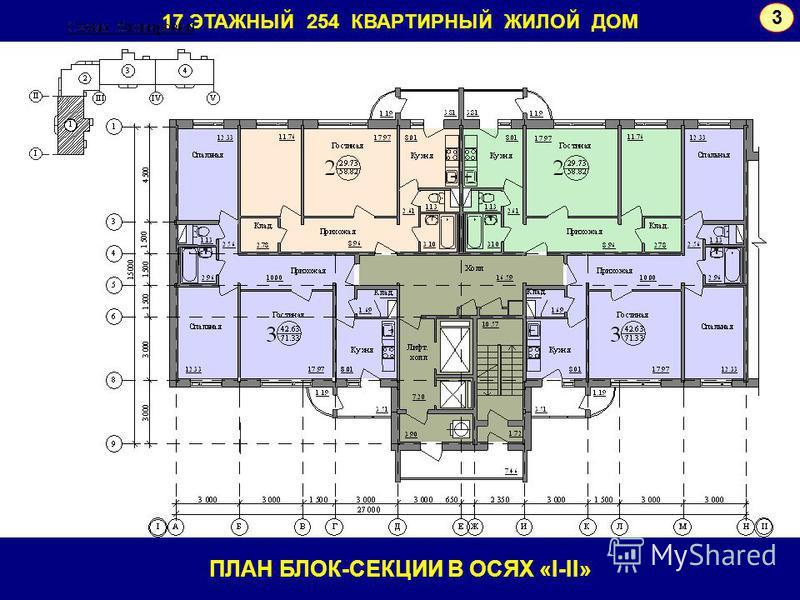 ПЛАН БЛОК-СЕКЦИИ В ОСЯХ «I-II» 17 ЭТАЖНЫЙ 254 КВАРТИРНЫЙ ЖИЛОЙ ДОМ 3