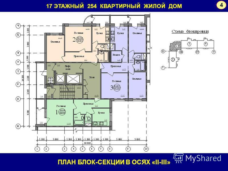ПЛАН БЛОК-СЕКЦИИ В ОСЯХ «II-III» 17 ЭТАЖНЫЙ 254 КВАРТИРНЫЙ ЖИЛОЙ ДОМ 4