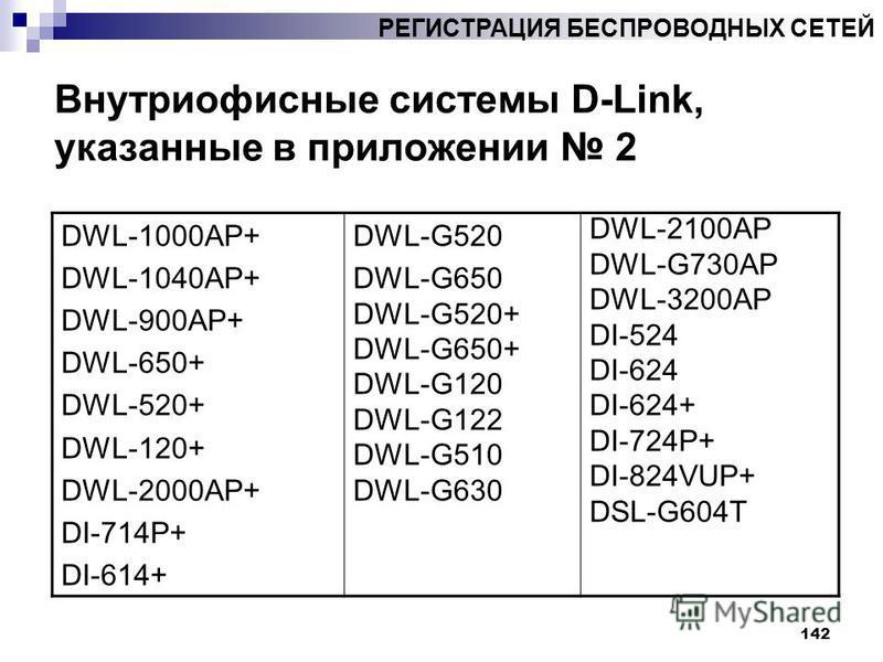 142 Внутриофисные системы D-Link, указанные в приложении 2 DWL-1000AP+ DWL-1040AP+ DWL-900AP+ DWL-650+ DWL-520+ DWL-120+ DWL-2000AP+ DI-714P+ DI-614+ DWL-G520 DWL-G650 DWL-G520+ DWL-G650+ DWL-G120 DWL-G122 DWL-G510 DWL-G630 DWL-2100AP DWL-G730AP DWL-