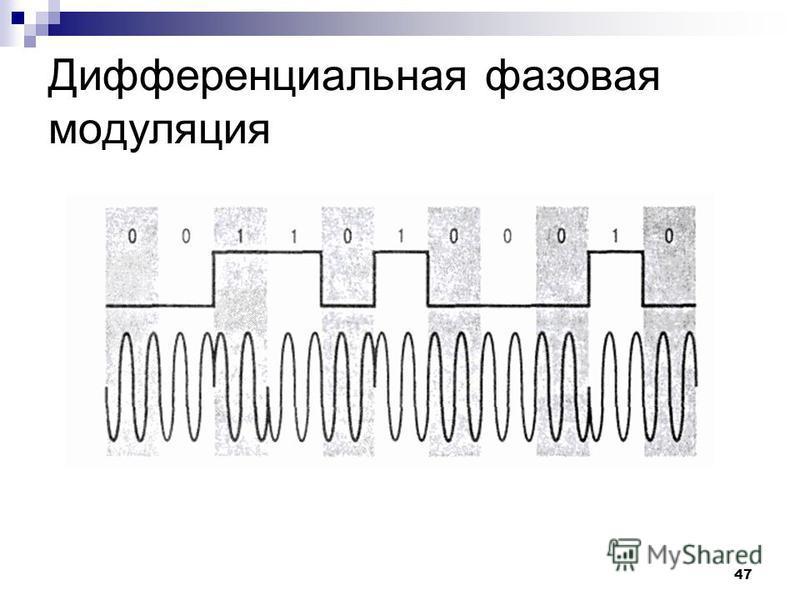 47 Дифференциальная фазовая модуляция