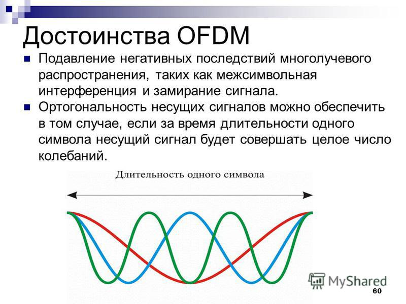 60 Достоинства OFDM Подавление негативных последствий многолучевого распространения, таких как межсимвольная интерференция и замирание сигнала. Ортогональность несущих сигналов можно обеспечить в том случае, если за время длительности одного символа
