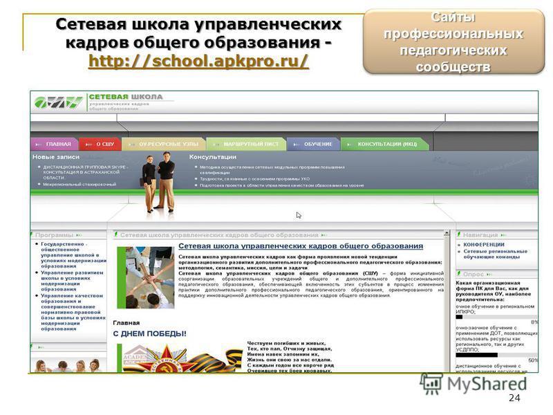 24 Сайты профессиональных педагогических сообществ Сетевая школа управленческих кадров общего образования - http://school.apkpro.ru/ http://school.apkpro.ru/