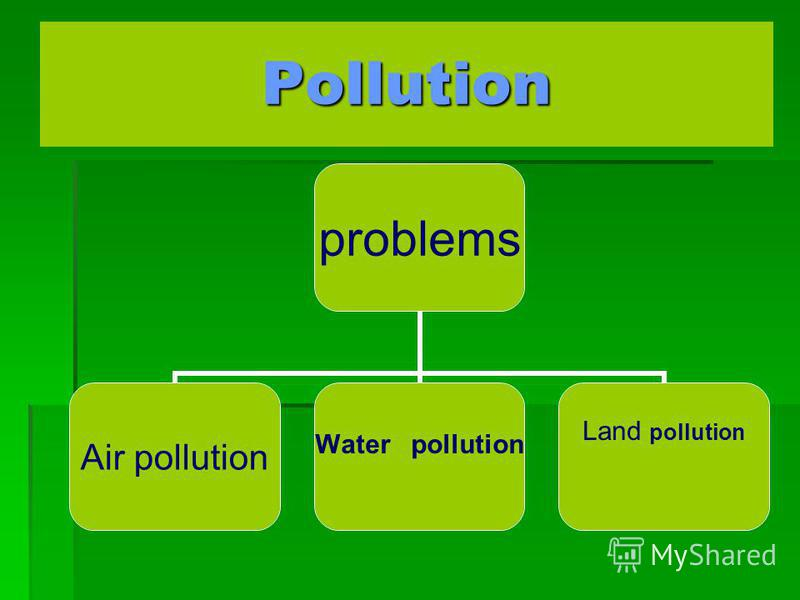 Pollution problems Air pollution Water pollution Land pollution