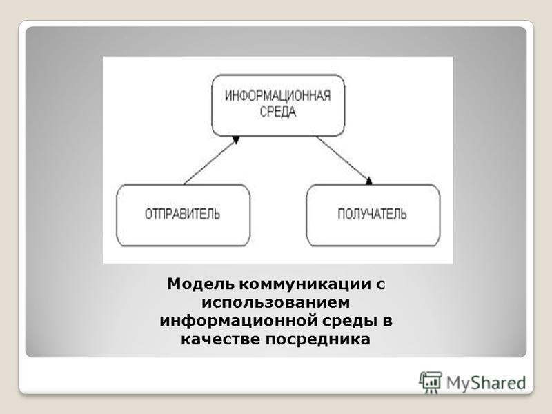 Модель коммуникации с использованием информационной среды в качестве посредника