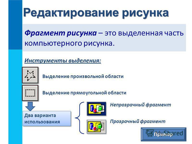 Редактирование рисунка Фрагмент рисунка – это выделенная часть компьютерного рисунка. Инструменты выделения: Выделение произвольной области Выделение прямоугольной области Непрозрачный фрагмент Прозрачный фрагмент Два варианта использования Пример