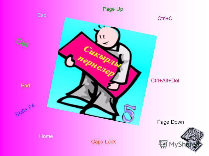 Ctrl Shift+ F4 Ctrl+C Home Ctrl+Alt+Del End Caps Lock Esc Page Up Page Down