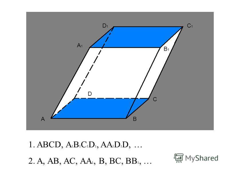 AB C D 1. ABCD, A 1 B 1 C 1 D 1, AA 1 D 1 D, … 2. A, AB, AC, AA 1, B, BC, BB 1, … A1A1 B1B1 C1C1 D1D1