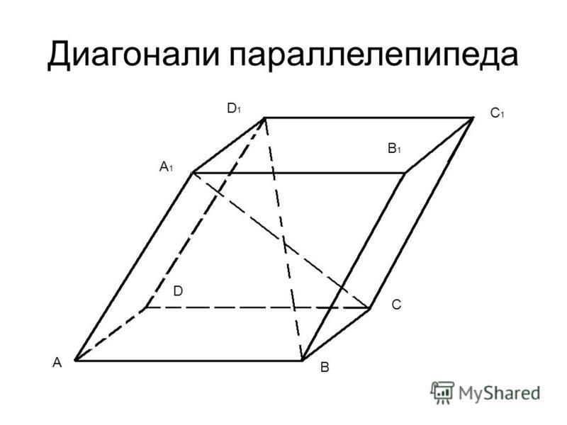 Диагонали параллелепипеда A B C1C1 C D A1A1 D1D1 B1B1