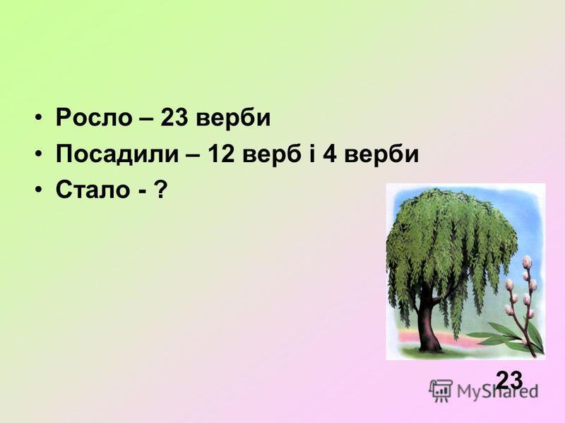 Росло – 23 верби Посадили – 12 верб і 4 верби Стало - ? 23