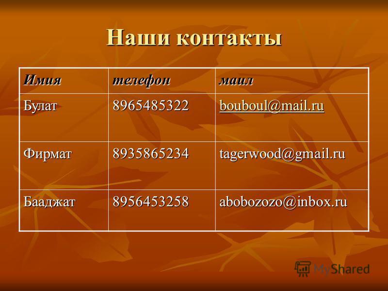 Наши контакты Имиятелефонмаил Булат 8965485322 bouboul@mail.ru Фирмат 8935865234tagerwood@gmail.ru Бааджат 8956453258abobozozo@inbox.ru