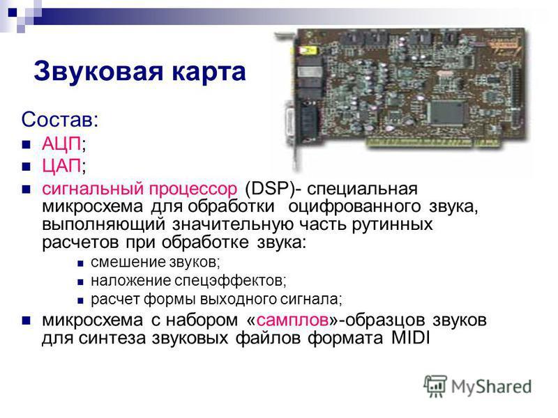 Звуковая карта Состав: АЦП; ЦАП; сигнальный процессор (DSP)- специальная микросхема для обработки оцифрованного звука, выполняющий значительную часть рутинных расчетов при обработке звука: смешение звуков; наложение спецэффектов; расчет формы выходно