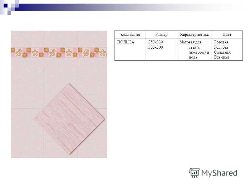 Коллекция РазмерХарактеристика Цвет ПОЛЬКА250 х 330 300 х 300 Матовая для стен(с люстрам) и пола Розовая Голубая Салатная Бежевая