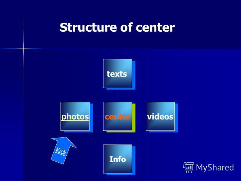 Structure of center center textsvideosInfophotos Kick
