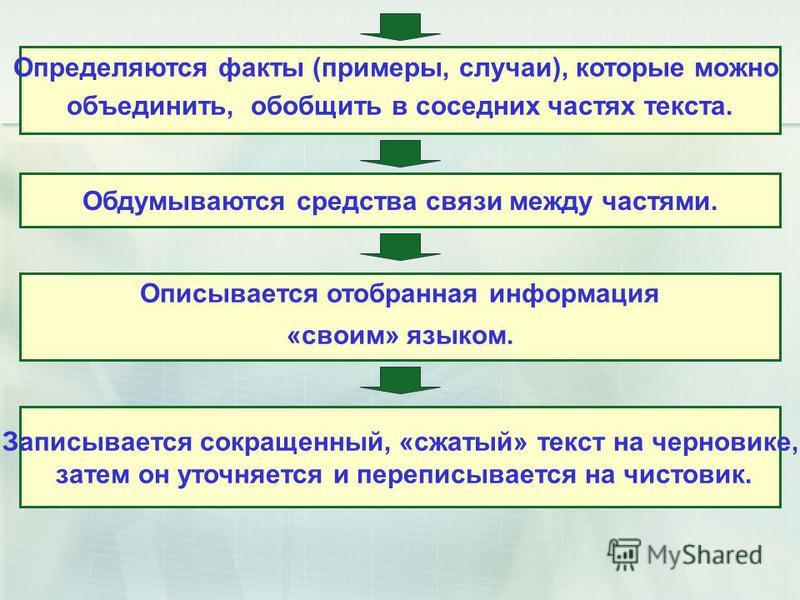 Определяются факты (примеры, случаи), которые можно объединить, обобщить в соседних частях текста. Обдумываются средства связи между частями. Описывается отобранная информация «своим» языком. Записывается сокращенный, «сжатый» текст на черновике, зат
