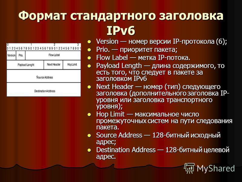 Формат стандартного заголовка IPv6 Version номер версии IP-протокола (6); Version номер версии IP-протокола (6); Prio. приоритет пакета; Prio. приоритет пакета; Flow Label метка IP-потока. Flow Label метка IP-потока. Payload Length длина содержимого,