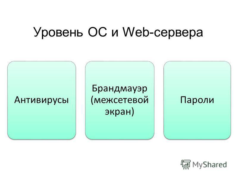 Уровень ОС и Web-сервера Антивирусы Брандмауэр (межсетевой экран) Пароли
