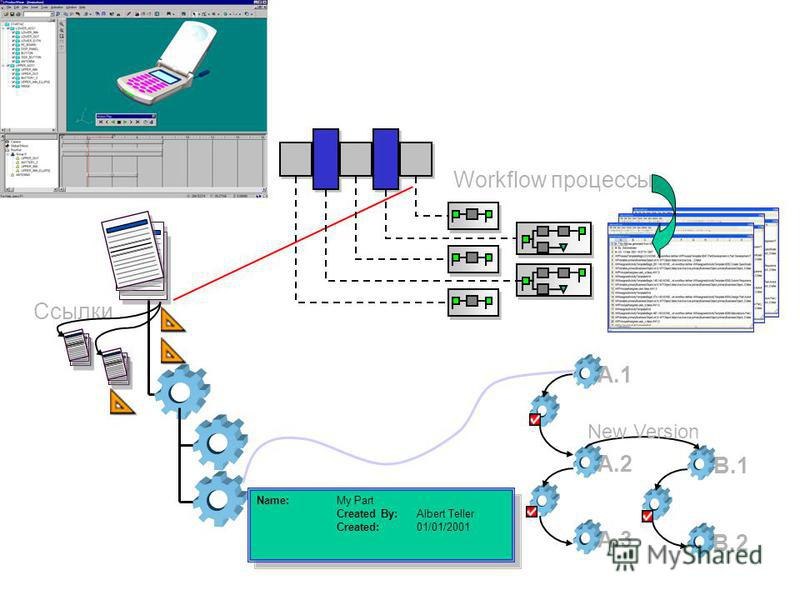 Workflow процессы Ссылки Name:My Part Created By:Albert Teller Created:01/01/2001 Name:My Part Created By:Albert Teller Created:01/01/2001 A.1 A.2 A.3 B.2 B.1 New Version
