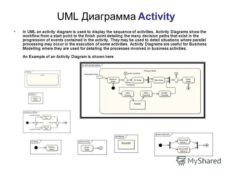 UML Диаграмма Activity In UML an activity diagram is used to display the sequence of activities. Activity Diagrams show the workflow from a start point to the finish point detailing the many decision paths that exist in the progression of events cont