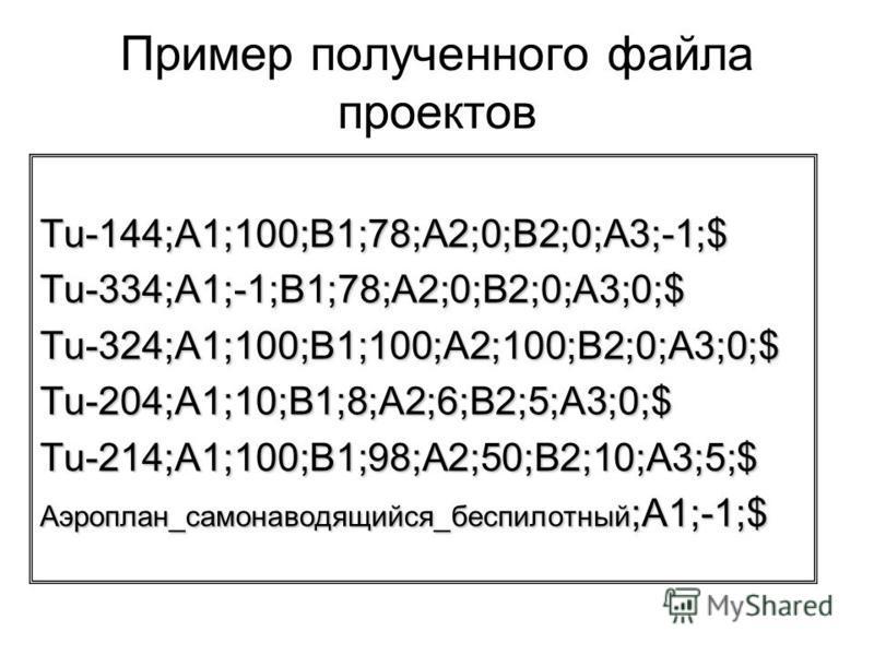 Пример полученного файла проектов Tu-144;A1;100;B1;78;A2;0;B2;0;A3;-1;$Tu-334;A1;-1;B1;78;A2;0;B2;0;A3;0;$Tu-324;A1;100;B1;100;A2;100;B2;0;A3;0;$Tu-204;A1;10;B1;8;A2;6;B2;5;A3;0;$Tu-214;A1;100;B1;98;A2;50;B2;10;A3;5;$ Аэроплан_самонаводящийся_беспило