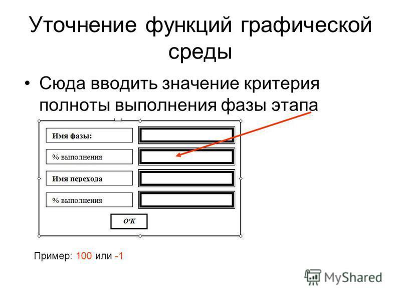 Уточнение функций графической среды Сюда вводить значение критерия полноты выполнения фазы этапа Пример: 100 или -1