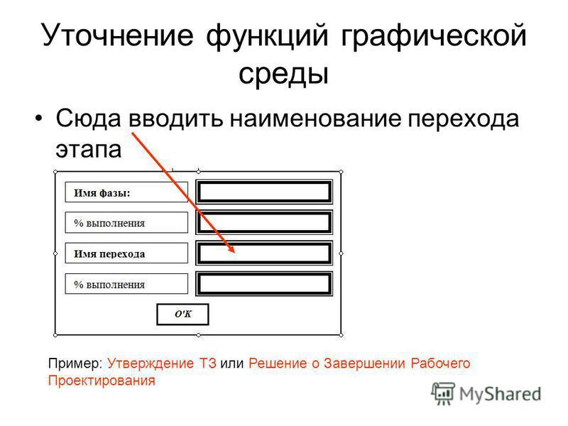 Уточнение функций графической среды Сюда вводить наименование перехода этапа Пример: Утверждение ТЗ или Решение о Завершении Рабочего Проектирования