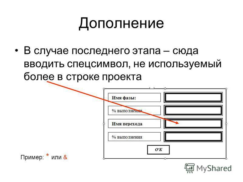 Дополнение В случае последнего этапа – сюда вводить спецсимвол, не используемый более в строке проекта Пример: * или &