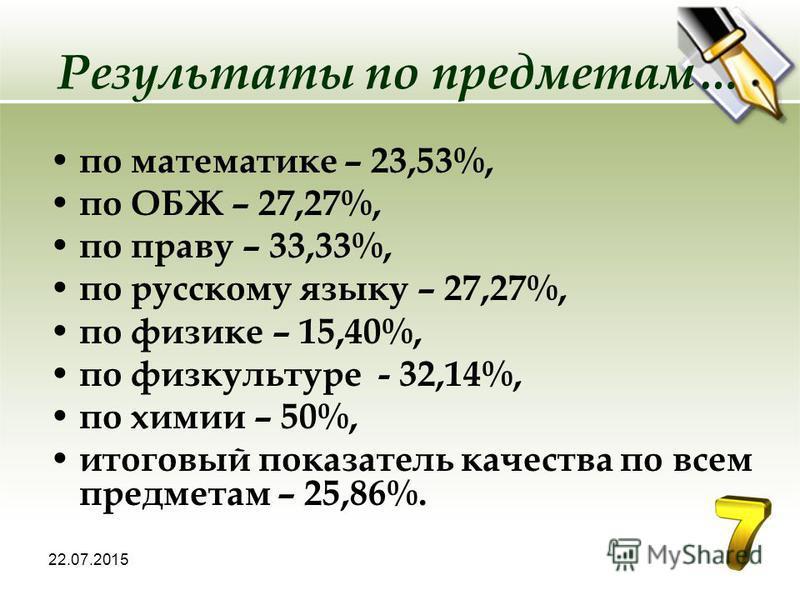 22.07.2015 Результаты по предметам… по математике – 23,53%, по ОБЖ – 27,27%, по праву – 33,33%, по русскому языку – 27,27%, по физике – 15,40%, по физкультуре - 32,14%, по химии – 50%, итоговый показатель качества по всем предметам – 25,86%.
