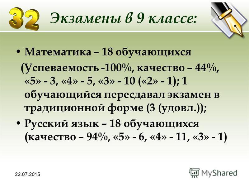 22.07.2015 Экзамены в 9 классе: Математика – 18 обучающихся (Успеваемость -100%, качество – 44%, «5» - 3, «4» - 5, «3» - 10 («2» - 1); 1 обучающийся пересдавал экзамен в традиционной форме (3 (удовл.)); Русский язык – 18 обучающихся (качество – 94%,