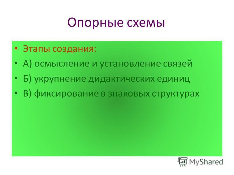 Опорные схемы Этапы создания: А) осмысление и установление связей Б) укрупнение дидактических единиц В) фиксирование в знаковых структурах