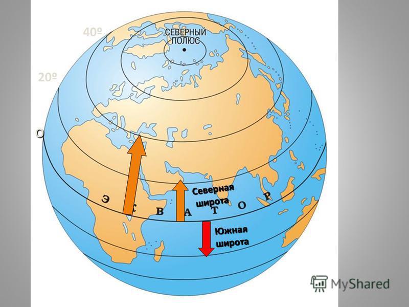 Северная широта широта Южнаяширота о 20º 40º