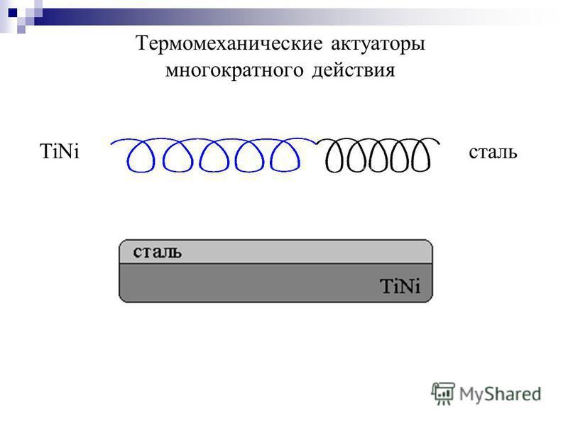 Термомеханические актуаторы многократного действия TiNiсталь