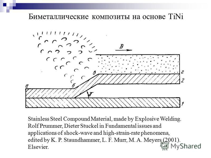Биметаллические композиты на основе TiNi Stainless Steel Compound Material, made by Explosive Welding. Rolf Prummer, Dieter Stuckel in Fundamental issues and applications of shock-wave and high-strain-rate phenomena, edited by K. P. Staundhammer, L.