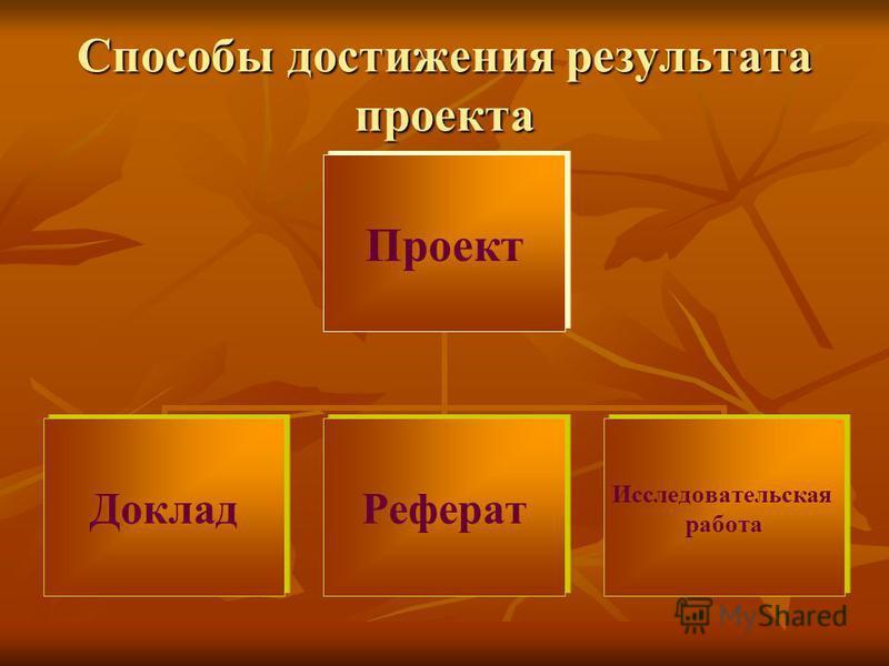 Презентация на тему Что такое учебный проект Виды  7 Способы достижения результата проекта Проект Доклад Реферат Исследовательская работа
