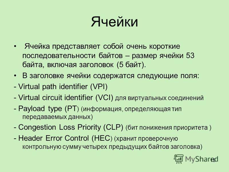 Ячейки Ячейка представляет собой очень короткие последовательности байтов – размер ячейки 53 байта, включая заголовок (5 байт). В заголовке ячейки содержатся следующие поля: - Virtual path identifier (VPI) - Virtual circuit identifier (VCI) для вирту