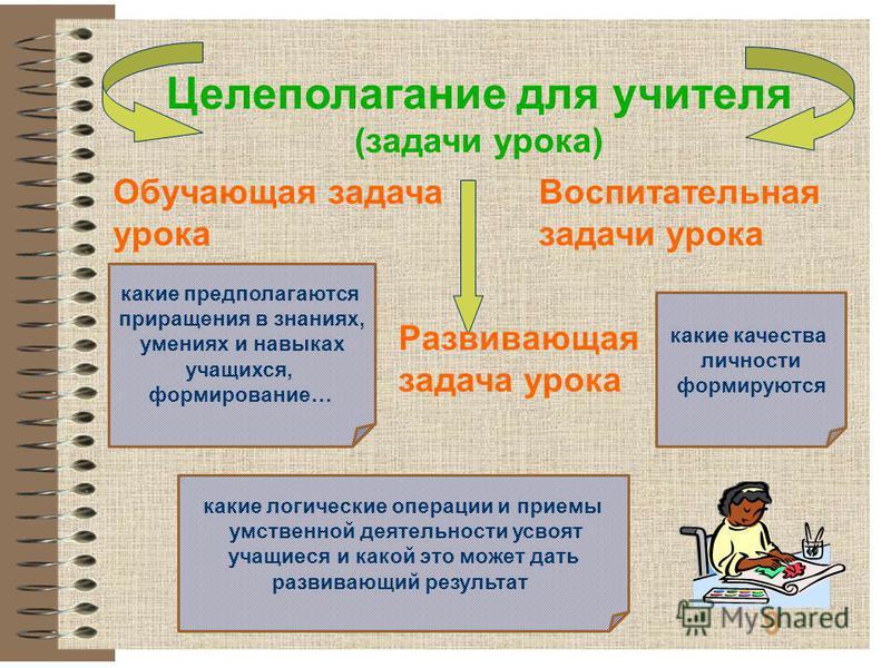 какие качества личности формируются какие логические операции и приемы умственной деятельности усвоят учащиеся и какой это может дать развивающий результат какие предполагаются приращения в знаниях, умениях и навыках учащихся, формирование… Целеполаг