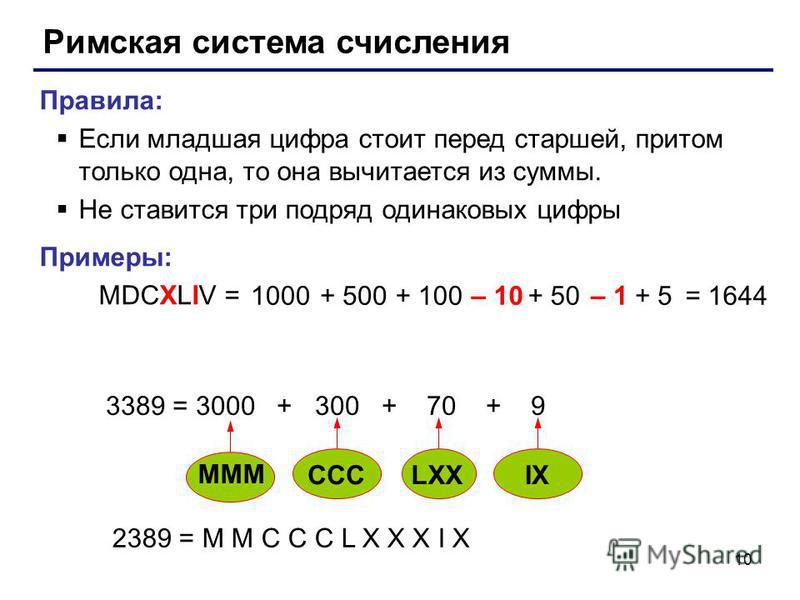 Римская система числения Правила: Если младшая цифра стоит перед старшей, притом только одна, то она вычитается из суммы. Не ставится три подряд одинаковых цифры Примеры: MDCXLIV = 3389 = 3000 + 300 + 70 + 9 2389 = M M C C C L X X X I X MMM CCCLXXIX