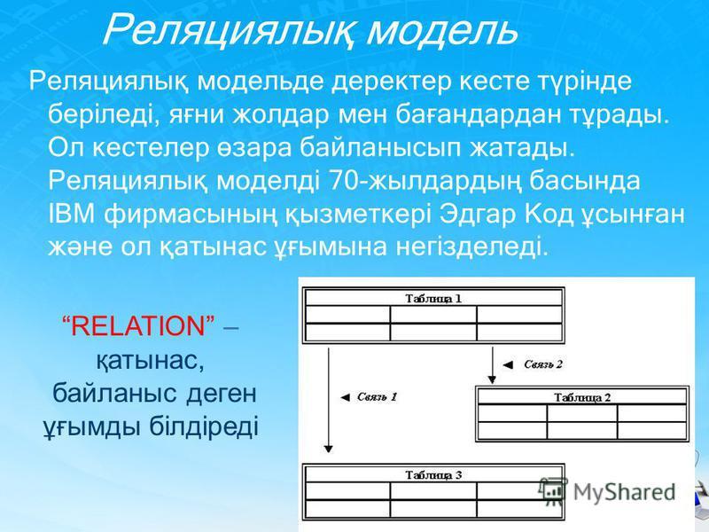 Реляциялық модель Реляциялық модельде деректер кесте түрінде беріледі, яғни жолдар мен бағандардан тұрады. Ол кестелер өзара байланысып жатады. Реляциялық моделді 70-жылдардың басында ІBM фирмасының қызметкері Эдгар Код ұсынған және ол қатынас ұғымын