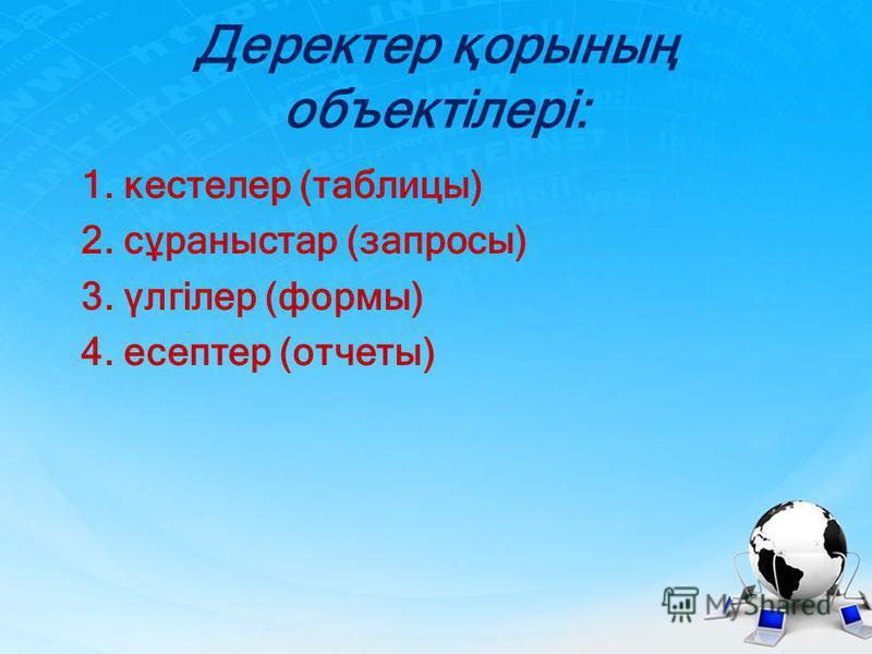 Деректер қорының объектілері: 1. кестелер (таблицы) 2. сұраныстар (запросы) 3. үлгілер (формы) 4. есептер (отчеты)