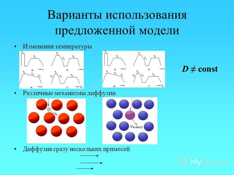 Варианты использования предложенной модели Изменения температуры Различные механизмы диффузии Диффузия сразу нескольких примесей D const