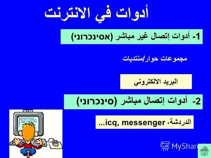 أدوات في الانترنت 1- أدوات إتصال غير مباشر (אסינכרוני) مجموعات حوار/منتديات البريد الالكتروني 2- أدوات إتصال مباشر (סינכרוני) الدردشة، icq, messenger...