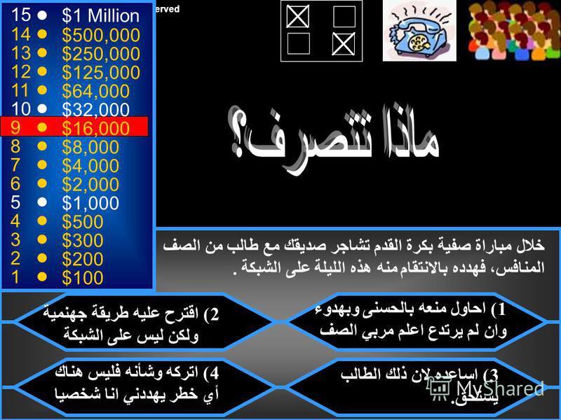 © Mark E. Damon - All Rights Reserved 15 14 13 12 11 10 9 8 7 6 5 4 3 2 1 $1 Million $500,000 $250,000 $125,000 $64,000 $32,000 $16,000 $8,000 $4,000 $2,000 $1,000 $500 $300 $200 $100 بالطبع، لن ارسل أي صور للبيت او الأسرة ن هذه المعلومات قد تستغل سل