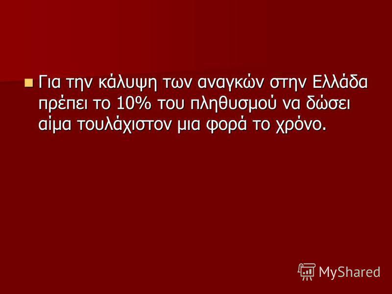Για την κάλυψη των αναγκών στην Ελλάδα πρέπει το 10% του πληθυσμού να δώσει αίμα τουλάχιστον μια φορά το χρόνο. Για την κάλυψη των αναγκών στην Ελλάδα πρέπει το 10% του πληθυσμού να δώσει αίμα τουλάχιστον μια φορά το χρόνο.