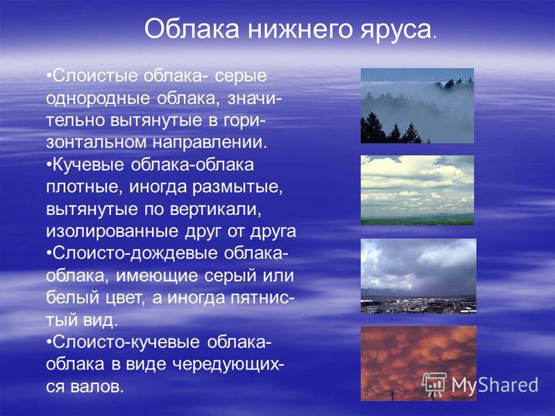 Облака нижнего яруса. Слоистые облака- серые однородные облака, значительно вытянутые в горизонтальном направлении. Кучевые облака-облака плотные, иногда размытые, вытянутые по вертикали, изолированные друг от друга Слоисто-дождевые облака- облака, и