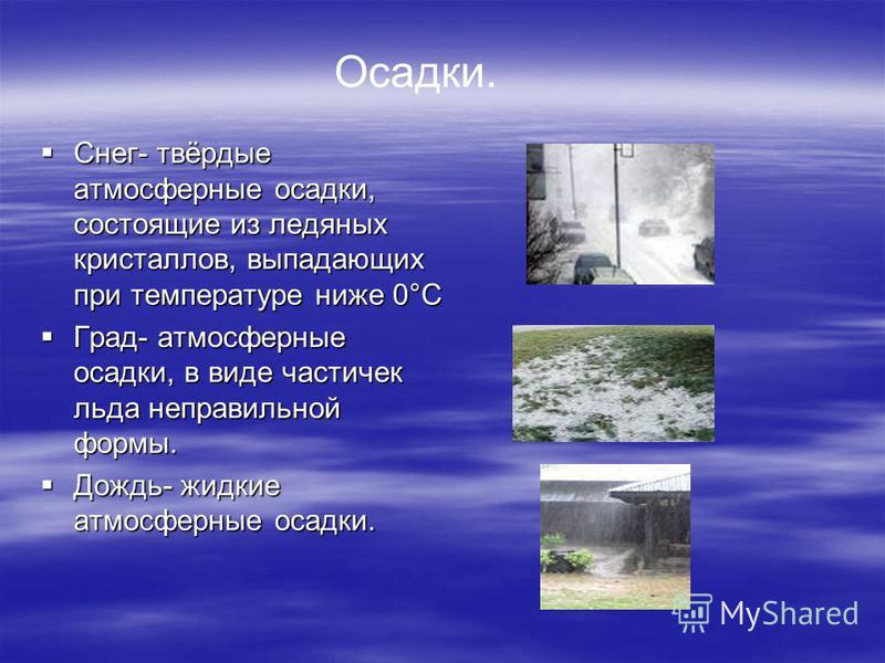 Снег- твёрдые атмосферные осадки, состоящие из ледяных кристаллов, выпадающих при температуре ниже 0 °С Снег- твёрдые атмосферные осадки, состоящие из ледяных кристаллов, выпадающих при температуре ниже 0 °С Град- атмосферные осадки, в виде частичек