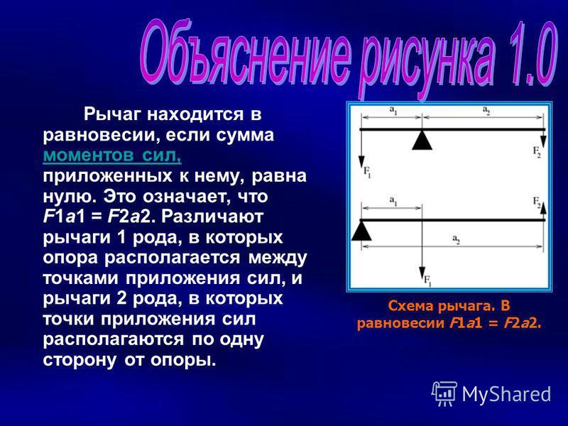 Рычаг находится в равновесии, если сумма моментов сил, приложенных к нему, равна нулю. Это означает, что F1a1 = F2a2. Различают рычаги 1 рода, в которых опора располагается между точками приложения сил, и рычаги 2 рода, в которых точки приложения сил