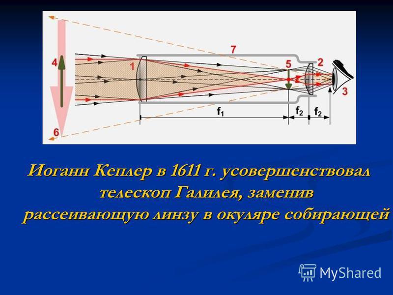 Иоганн Кеплер в 1611 г. усовершенствовал телескоп Галилея, заменив рассеивающую линзу в окуляре собирающей