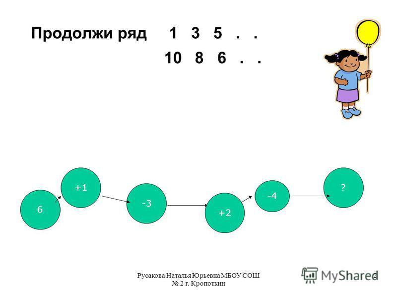 Писаревская Т.П. БСОШ1 Баган