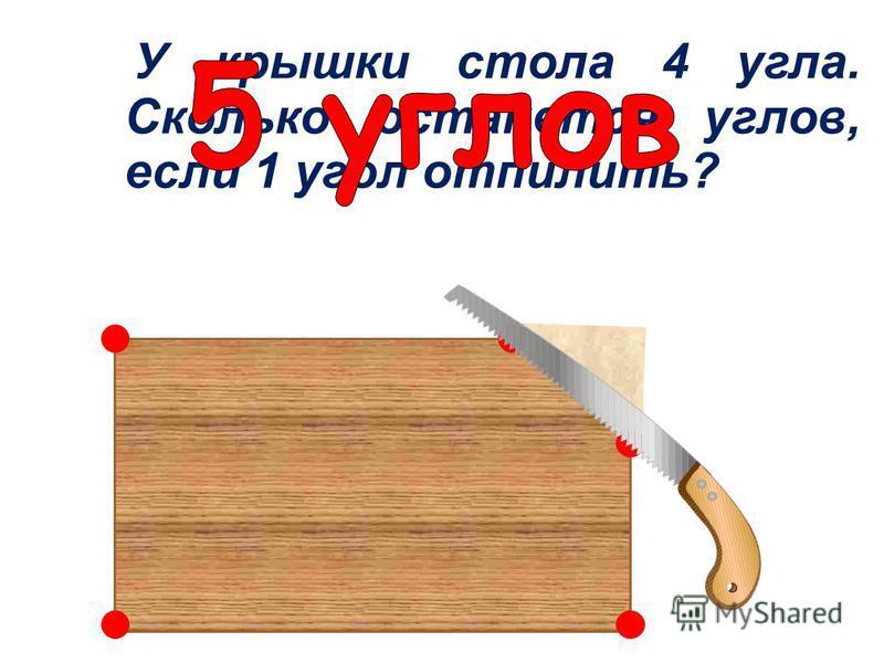 Продолжи ряд 1 3 5.. 10 8 6.. +1 -3 ? 6 +2 -4 2Русакова Наталья Юрьевна МБОУ СОШ 2 г. Кропоткин